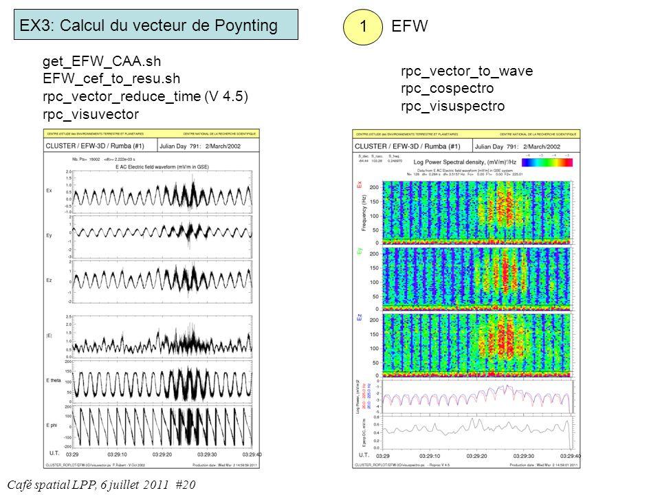 EX3: Calcul du vecteur de Poynting get_EFW_CAA.sh EFW_cef_to_resu.sh rpc_vector_reduce_time (V 4.5) rpc_visuvector rpc_vector_to_wave rpc_cospectro rpc_visuspectro 1 EFW Café spatial LPP, 6 juillet 2011 #20