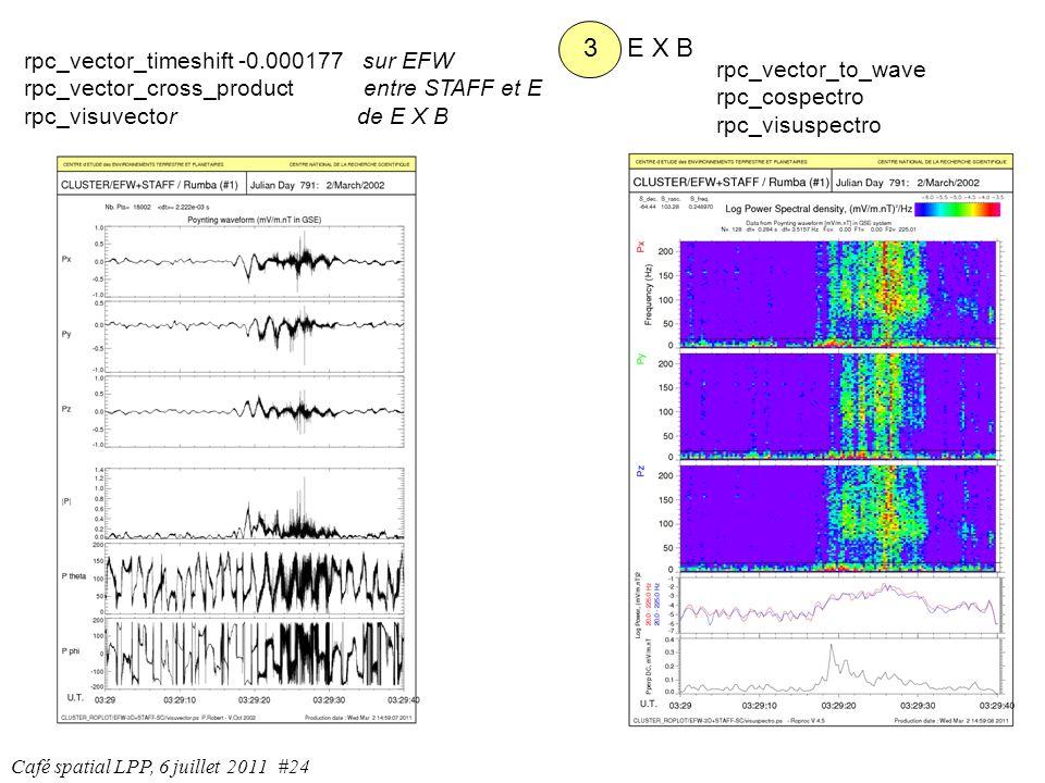 3 E X B rpc_vector_timeshift -0.000177 sur EFW rpc_vector_cross_product entre STAFF et E rpc_visuvector de E X B rpc_vector_to_wave rpc_cospectro rpc_visuspectro Café spatial LPP, 6 juillet 2011 #24