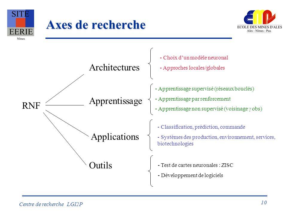 10 Centre de recherche LGI2P Axes de recherche RNF Architectures Apprentissage Applications Outils - Choix dun modèle neuronal - Approches locales/globales - Apprentissage supervisé (réseaux bouclés) - Apprentissage par renforcement - Apprentissage non supervisé (voisinage obs) - Classification, prédiction, commande - Systèmes des production, environnement, services, biotechnologies - Test de cartes neuronales : ZISC - Développement de logiciels