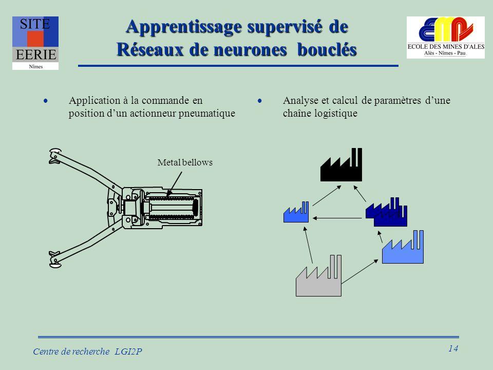 14 Centre de recherche LGI2P Apprentissage supervisé de Réseaux de neurones bouclés Application à la commande en position dun actionneur pneumatique Analyse et calcul de paramètres dune chaîne logistique Metal bellows