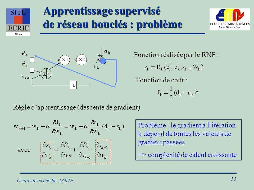 15 Centre de recherche LGI2P Apprentissage supervisé de réseau bouclés : problème Problème : le gradient à litération k dépend de toutes les valeurs de gradient passées.