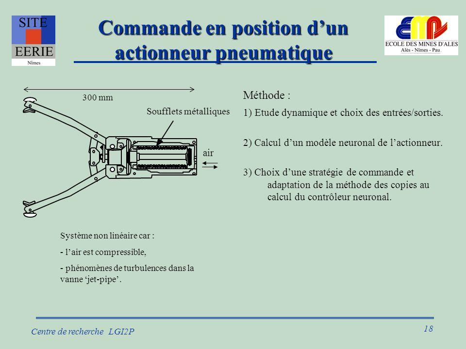18 Centre de recherche LGI2P Commande en position dun actionneur pneumatique Méthode : 1) Etude dynamique et choix des entrées/sorties.