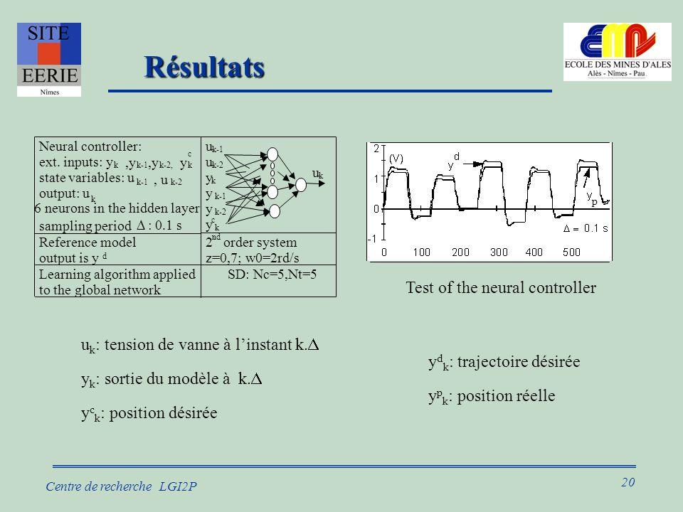 20 Centre de recherche LGI2P Résultats u k : tension de vanne à linstant k.