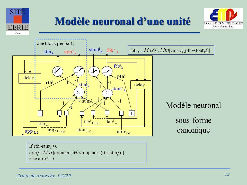 22 Centre de recherche LGI2P Modèle neuronal dune unité If rth j -stin j k >0 app j k = Max [appminj, Min [appmax j,(rth j -stin j k )]] else app j k =0 fab i k = Max [0, Min [cmax i,(pth i -stout i k )]] Modèle neuronal sous forme canonique