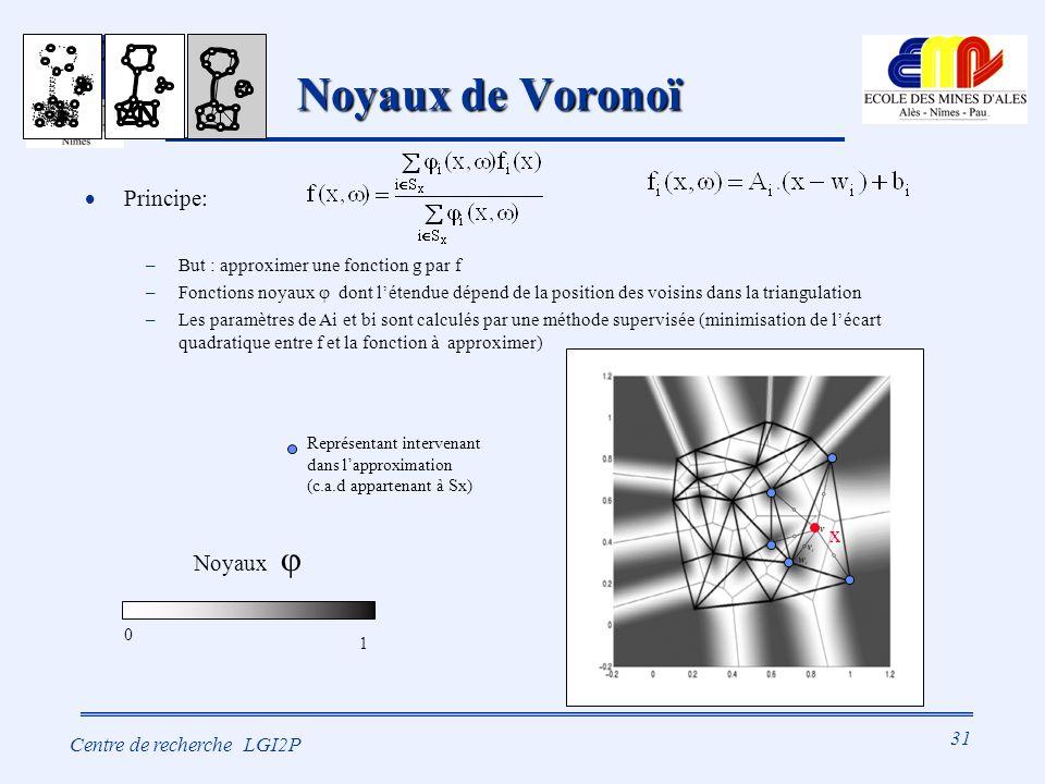 31 Centre de recherche LGI2P Noyaux de Voronoï Principe: –But : approximer une fonction g par f –Fonctions noyaux dont létendue dépend de la position des voisins dans la triangulation –Les paramètres de Ai et bi sont calculés par une méthode supervisée (minimisation de lécart quadratique entre f et la fonction à approximer) Représentant intervenant dans lapproximation (c.a.d appartenant à Sx) x Noyaux 0 1