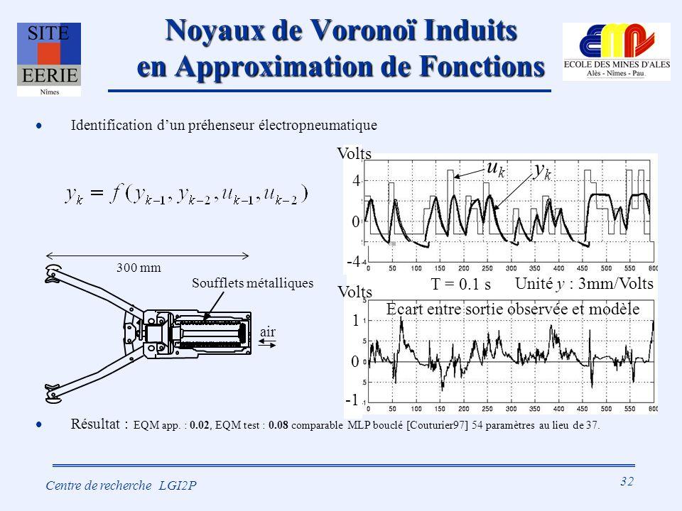 32 Centre de recherche LGI2P Noyaux de Voronoï Induits en Approximation de Fonctions Identification dun préhenseur électropneumatique Résultat : EQM app.