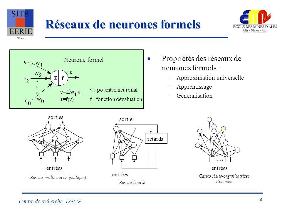 4 Réseaux de neurones formels Propriétés des réseaux de neurones formels : –Approximation universelle –Apprentissage –Généralisation v : potentiel neuronal f : fonction dévaluation Neurone formel Réseau multicouche (statique) entrées sorties...