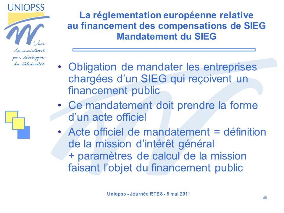 Uniopss - Journée RTES - 5 mai 2011 45 La réglementation européenne relative au financement des compensations de SIEG Mandatement du SIEG Obligation d