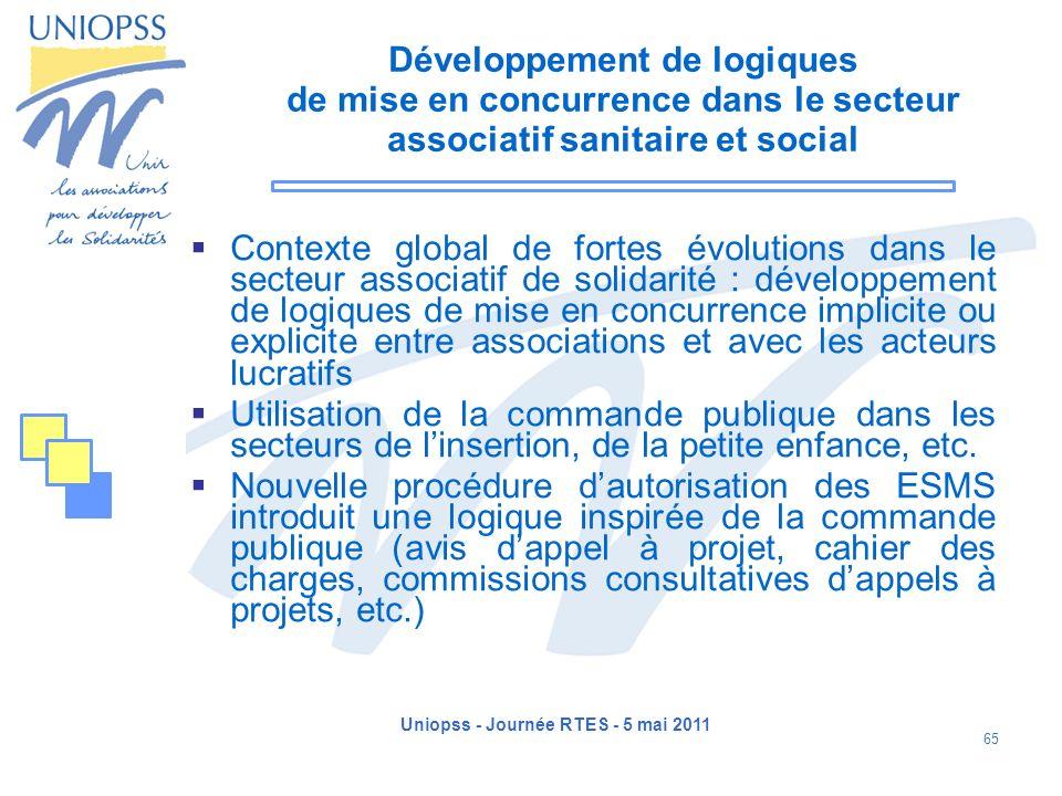 Uniopss - Journée RTES - 5 mai 2011 65 Développement de logiques de mise en concurrence dans le secteur associatif sanitaire et social Contexte global