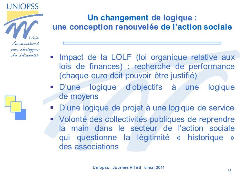 Uniopss - Journée RTES - 5 mai 2011 66 Un changement de logique : une conception renouvelée de laction sociale Impact de la LOLF (loi organique relati