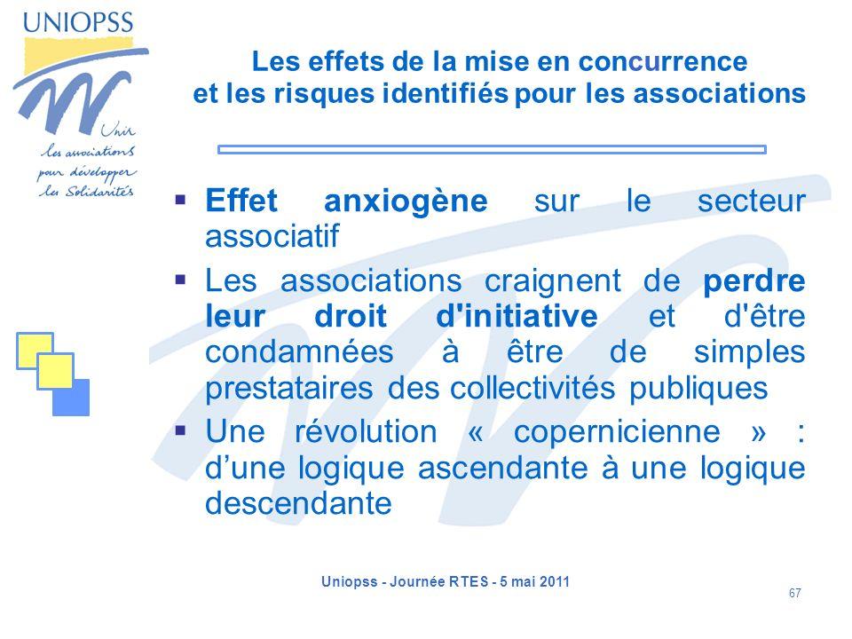 Uniopss - Journée RTES - 5 mai 2011 67 Les effets de la mise en concurrence et les risques identifiés pour les associations Effet anxiogène sur le sec