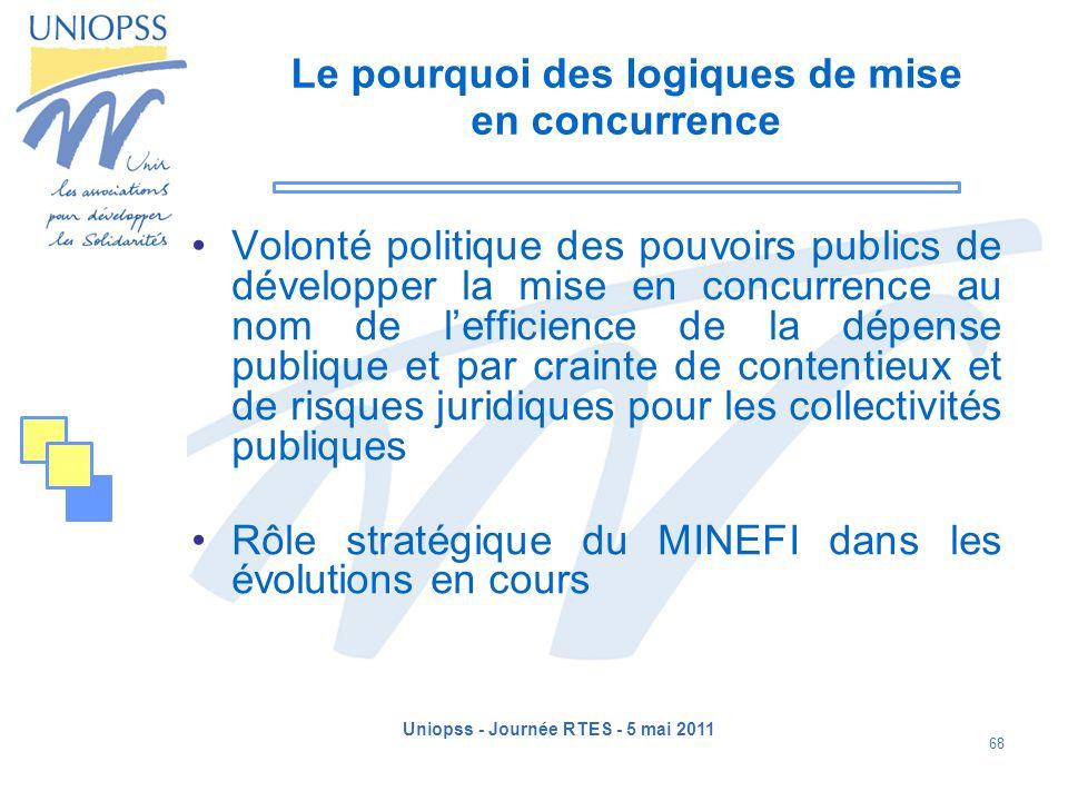 Uniopss - Journée RTES - 5 mai 2011 68 Le pourquoi des logiques de mise en concurrence Volonté politique des pouvoirs publics de développer la mise en