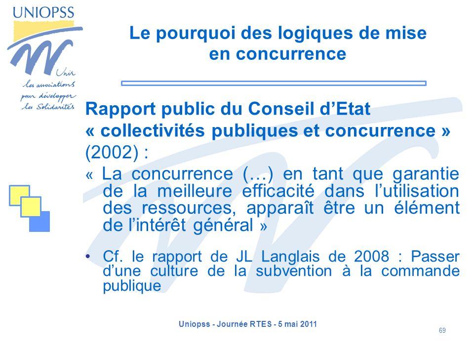 Uniopss - Journée RTES - 5 mai 2011 69 Le pourquoi des logiques de mise en concurrence Rapport public du Conseil dEtat « collectivités publiques et co