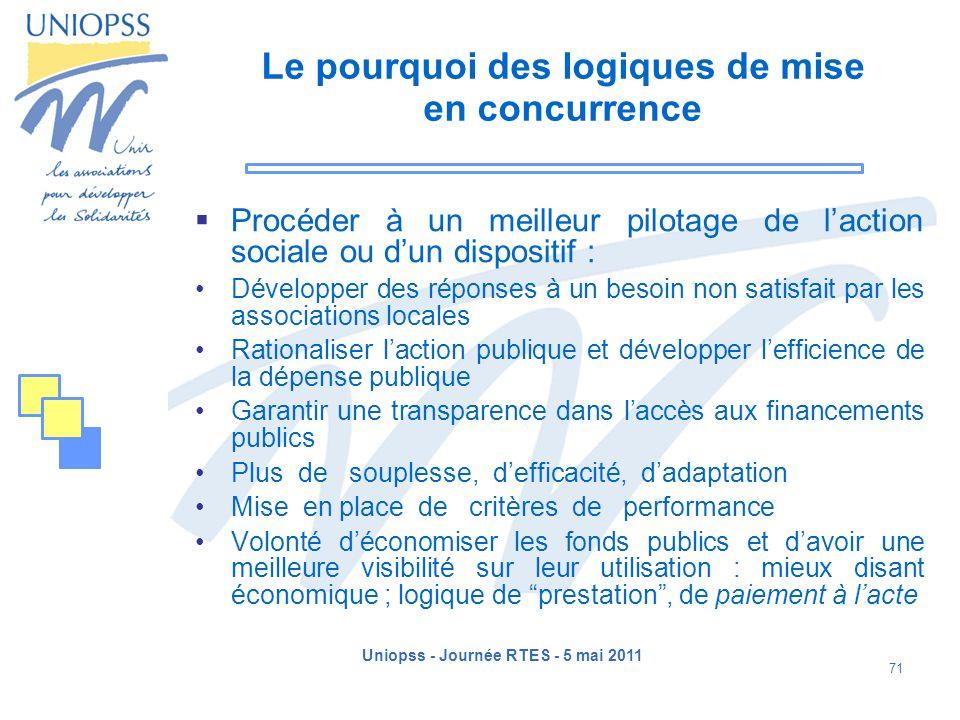 Uniopss - Journée RTES - 5 mai 2011 71 Le pourquoi des logiques de mise en concurrence Procéder à un meilleur pilotage de laction sociale ou dun dispo