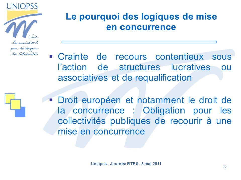 Uniopss - Journée RTES - 5 mai 2011 72 Le pourquoi des logiques de mise en concurrence Crainte de recours contentieux sous laction de structures lucra