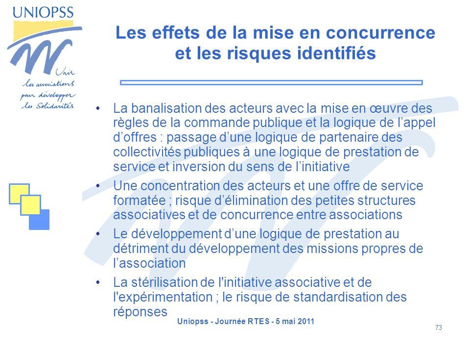 Uniopss - Journée RTES - 5 mai 2011 73 Les effets de la mise en concurrence et les risques identifiés La banalisation des acteurs avec la mise en œuvr