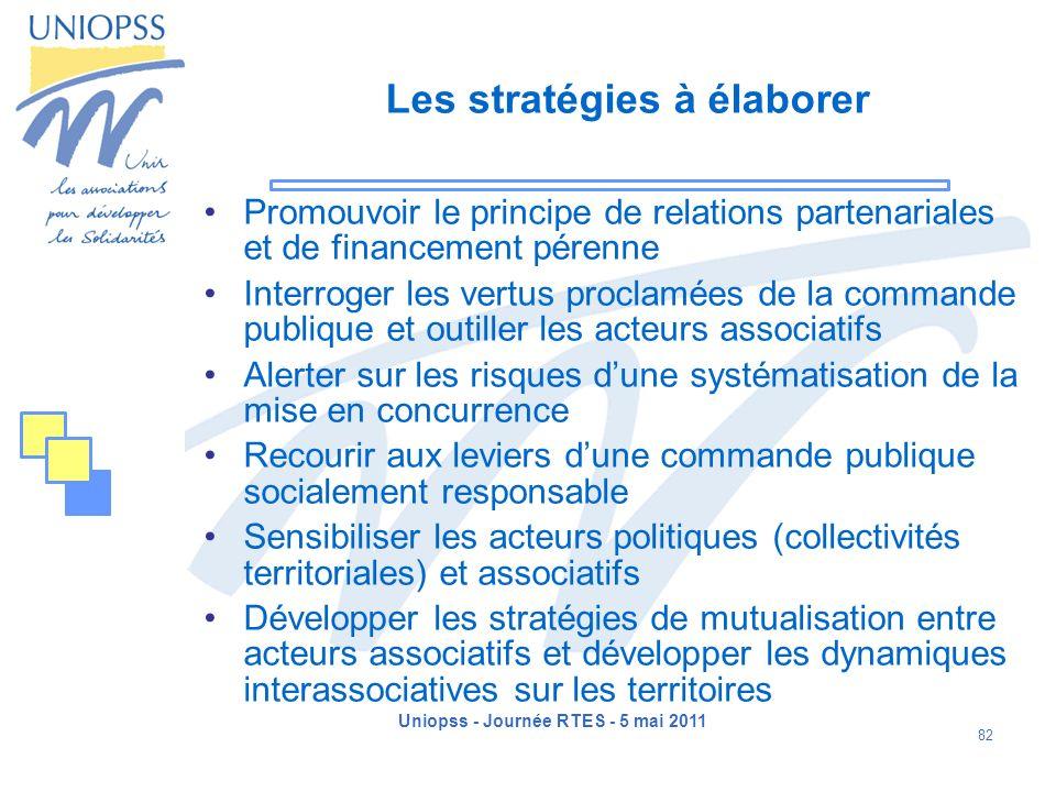 Uniopss - Journée RTES - 5 mai 2011 82 Les stratégies à élaborer Promouvoir le principe de relations partenariales et de financement pérenne Interroge