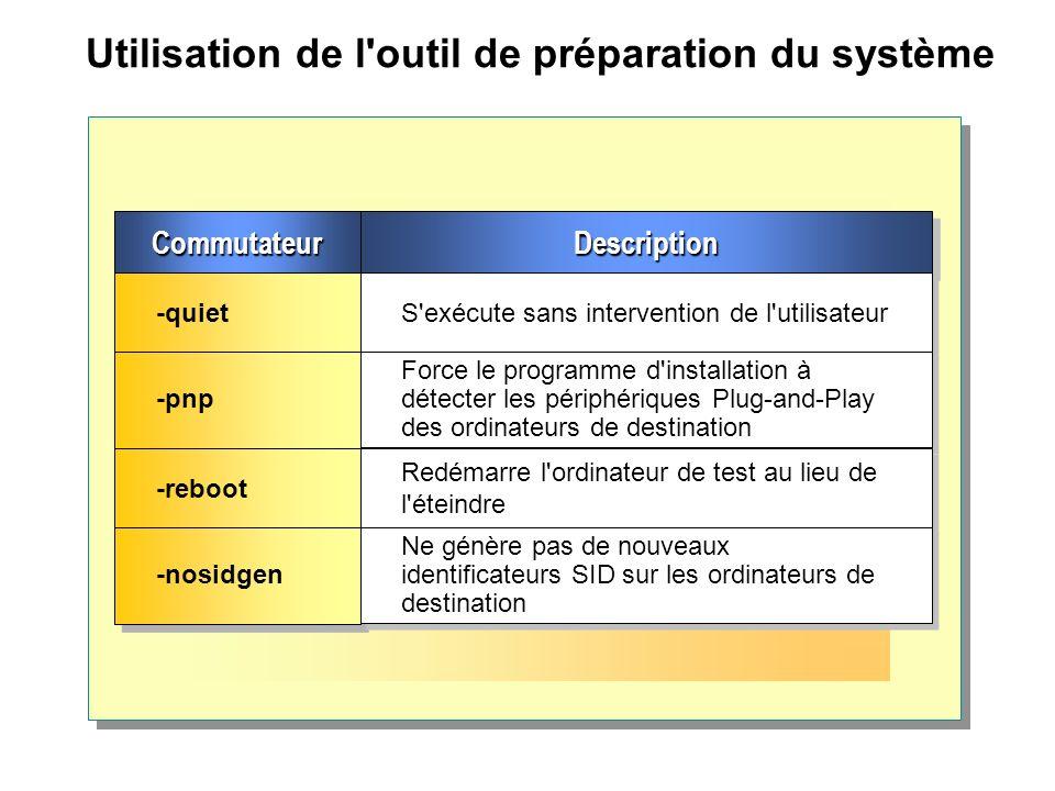 Utilisation de l'outil de préparation du système Commutateur DescriptionDescription -quiet S'exécute sans intervention de l'utilisateur -pnp Force le