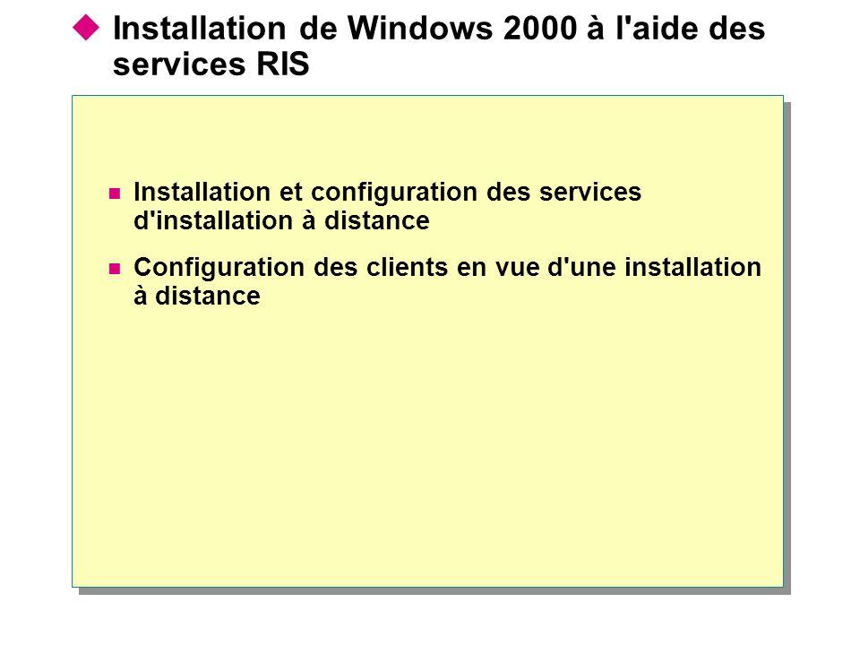 Installation de Windows 2000 à l'aide des services RIS Installation et configuration des services d'installation à distance Configuration des clients