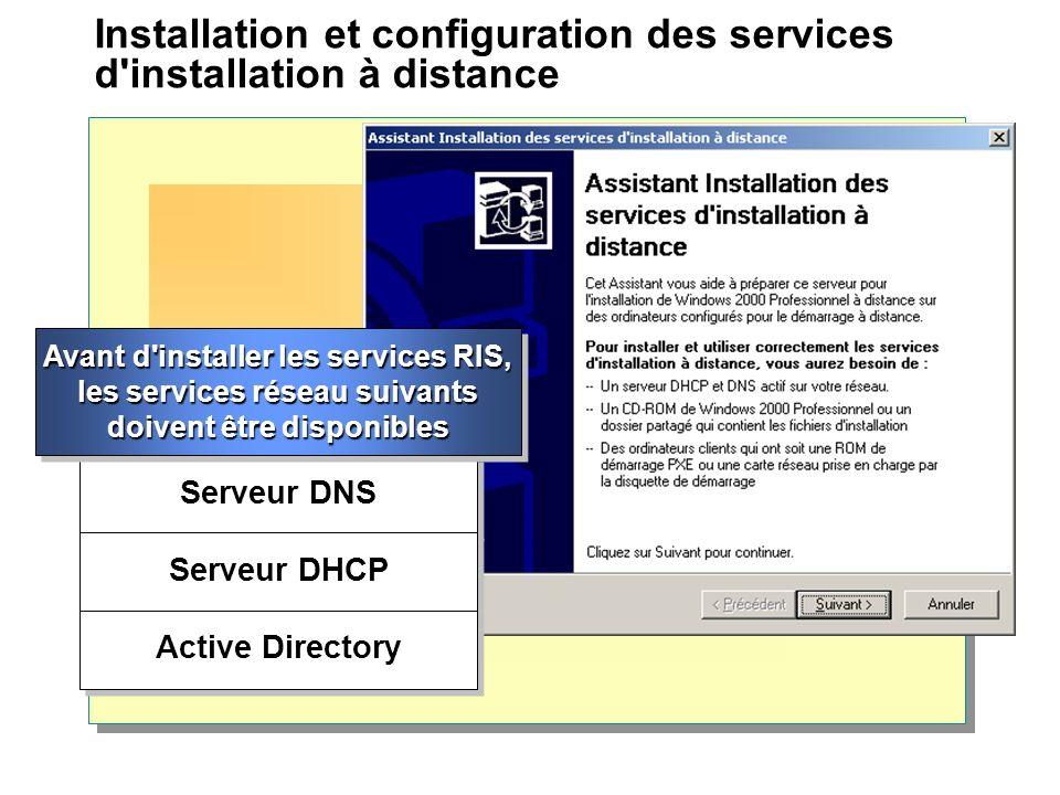 Installation et configuration des services d'installation à distance Serveur DNS Avant d'installer les services RIS, les services réseau suivants doiv