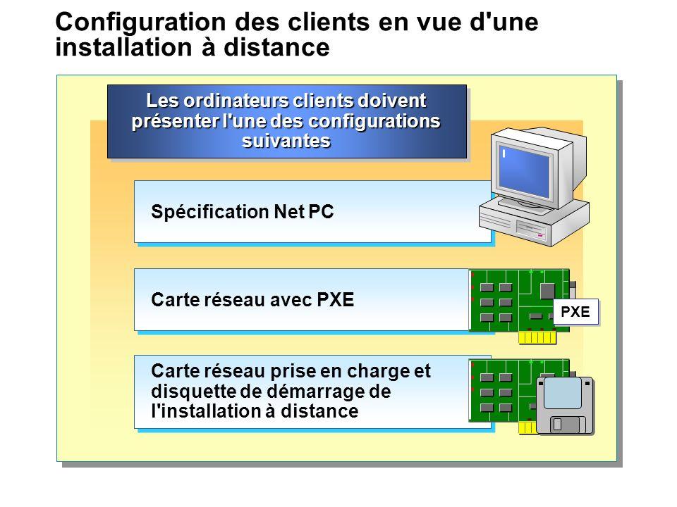 Configuration des clients en vue d'une installation à distance Spécification Net PC Les ordinateurs clients doivent présenter l'une des configurations