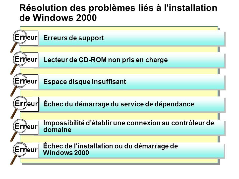 Résolution des problèmes liés à l'installation de Windows 2000 Erreurs de support Lecteur de CD-ROM non pris en charge Espace disque insuffisant Impos