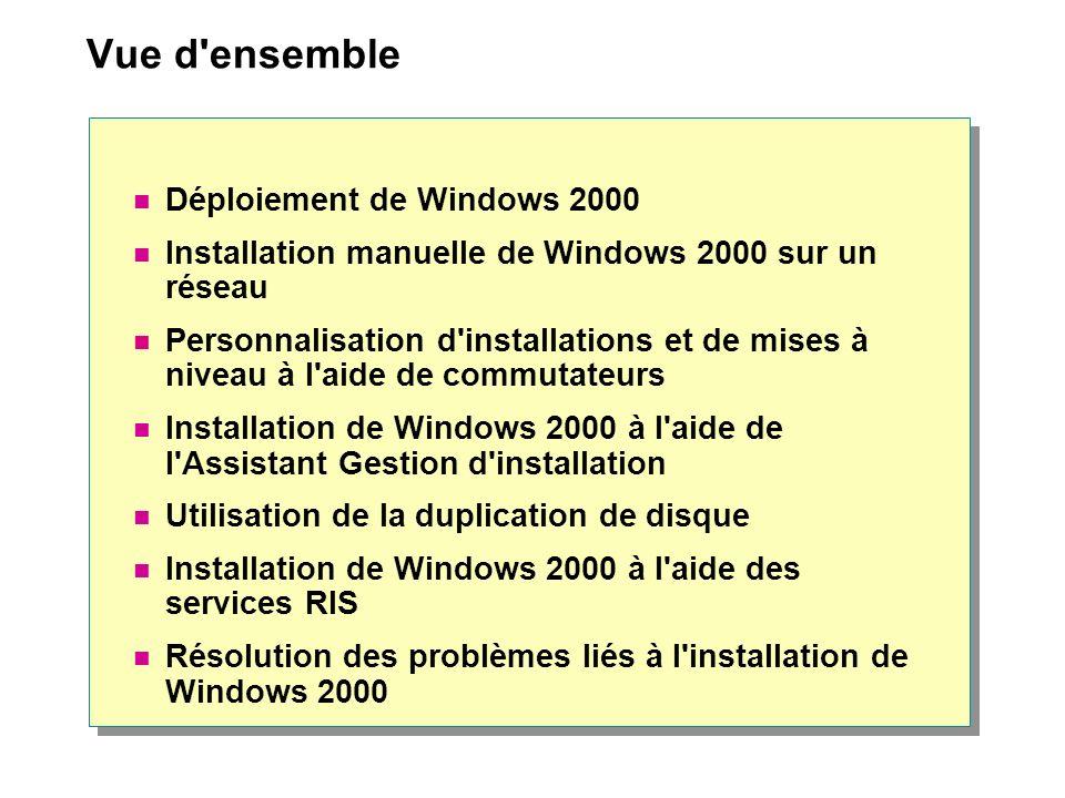 Vue d'ensemble Déploiement de Windows 2000 Installation manuelle de Windows 2000 sur un réseau Personnalisation d'installations et de mises à niveau à