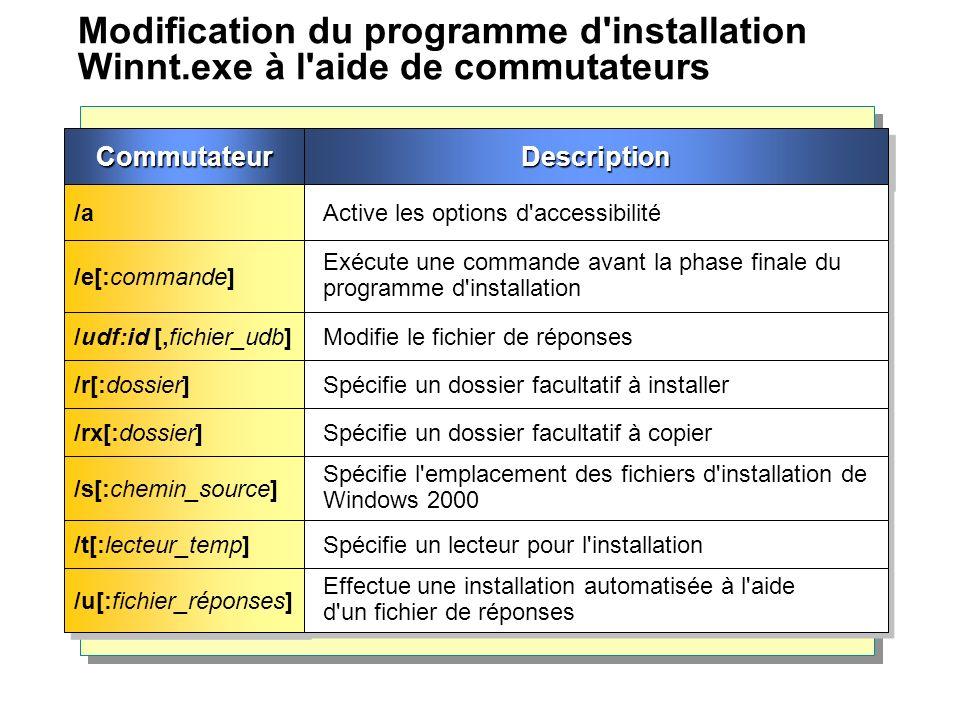 Modification du programme d'installation Winnt.exe à l'aide de commutateurs Commutateur DescriptionDescription /a Active les options d'accessibilité /