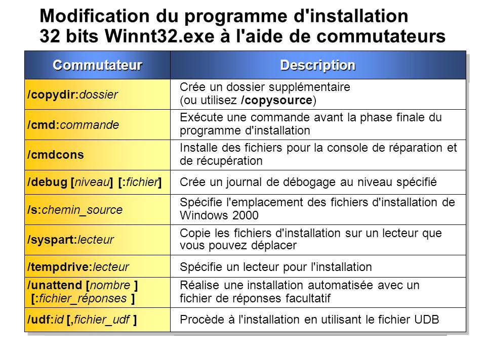 Modification du programme d'installation 32 bits Winnt32.exe à l'aide de commutateurs Commutateur DescriptionDescription /copydir:dossier Crée un doss