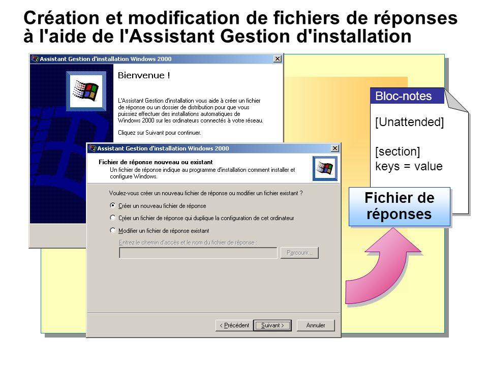 Contrôle des acquis Déploiement de Windows 2000 Installation manuelle de Windows 2000 sur un réseau Personnalisation d installations et de mises à niveau à l aide de commutateurs Installation de Windows 2000 à l aide de l Assistant Gestion d installation Utilisation de la duplication de disque Installation de Windows 2000 à l aide des services RIS Résolution des problèmes liés à l installation de Windows 2000