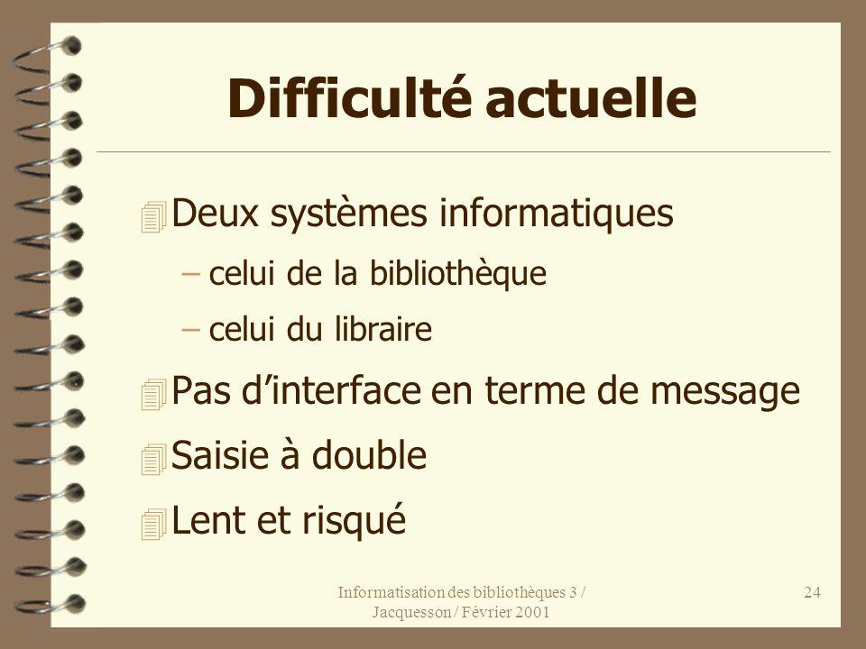 Informatisation des bibliothèques 3 / Jacquesson / Février 2001 24 Difficulté actuelle 4 Deux systèmes informatiques –celui de la bibliothèque –celui