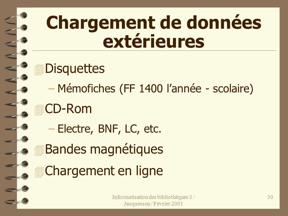Informatisation des bibliothèques 3 / Jacquesson / Février 2001 30 Chargement de données extérieures 4 Disquettes –Mémofiches (FF 1400 lannée - scolai