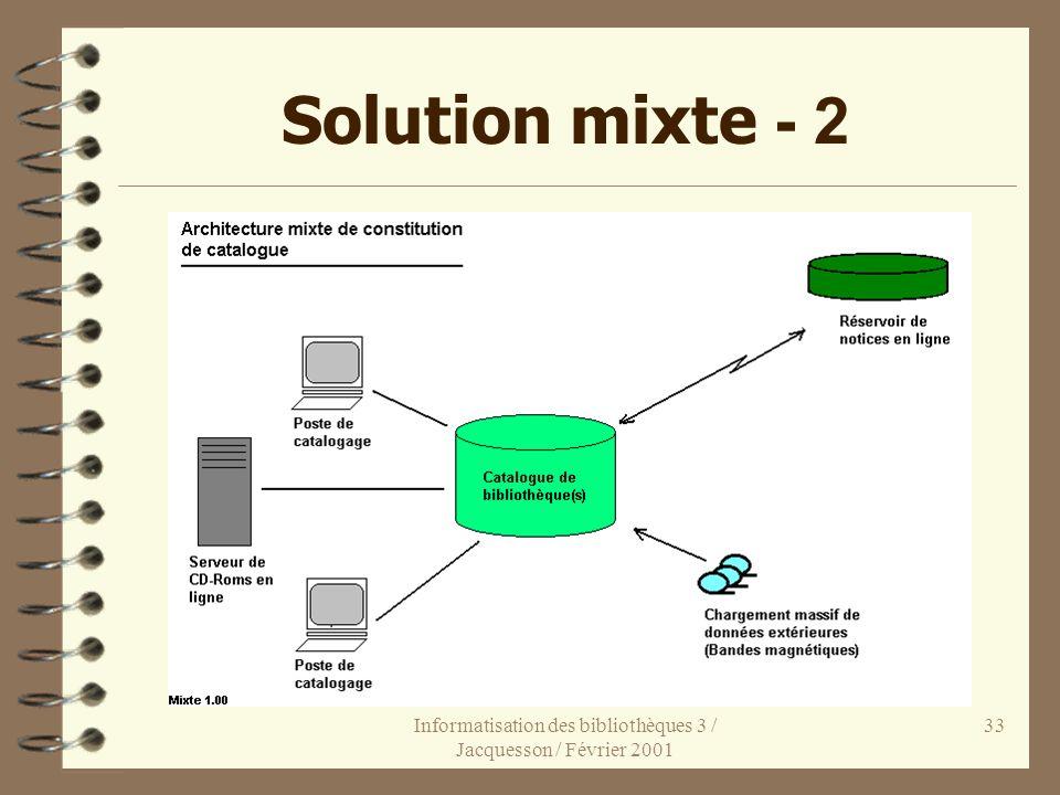 Informatisation des bibliothèques 3 / Jacquesson / Février 2001 33 Solution mixte - 2