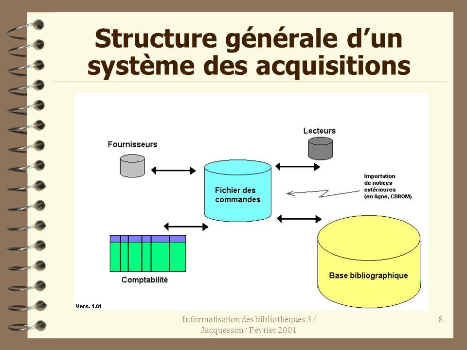 Informatisation des bibliothèques 3 / Jacquesson / Février 2001 8 Structure générale dun système des acquisitions