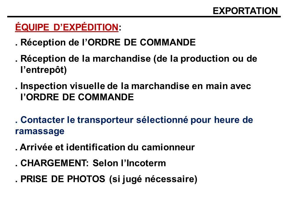 EXPORTATION ÉQUIPE DEXPÉDITION:. Réception de lORDRE DE COMMANDE. Réception de la marchandise (de la production ou de lentrepôt). Inspection visuelle