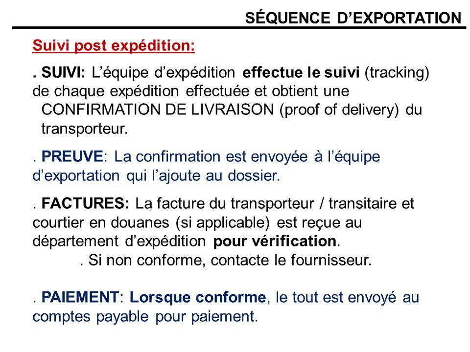SÉQUENCE DEXPORTATION Suivi post expédition:. SUIVI: Léquipe dexpédition effectue le suivi (tracking) de chaque expédition effectuée et obtient une CO