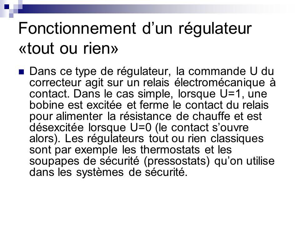 Régulation TOR Comparer lentrée au Sh et Sb Désactiver la commande Garder la commande précédente Activer la commande return