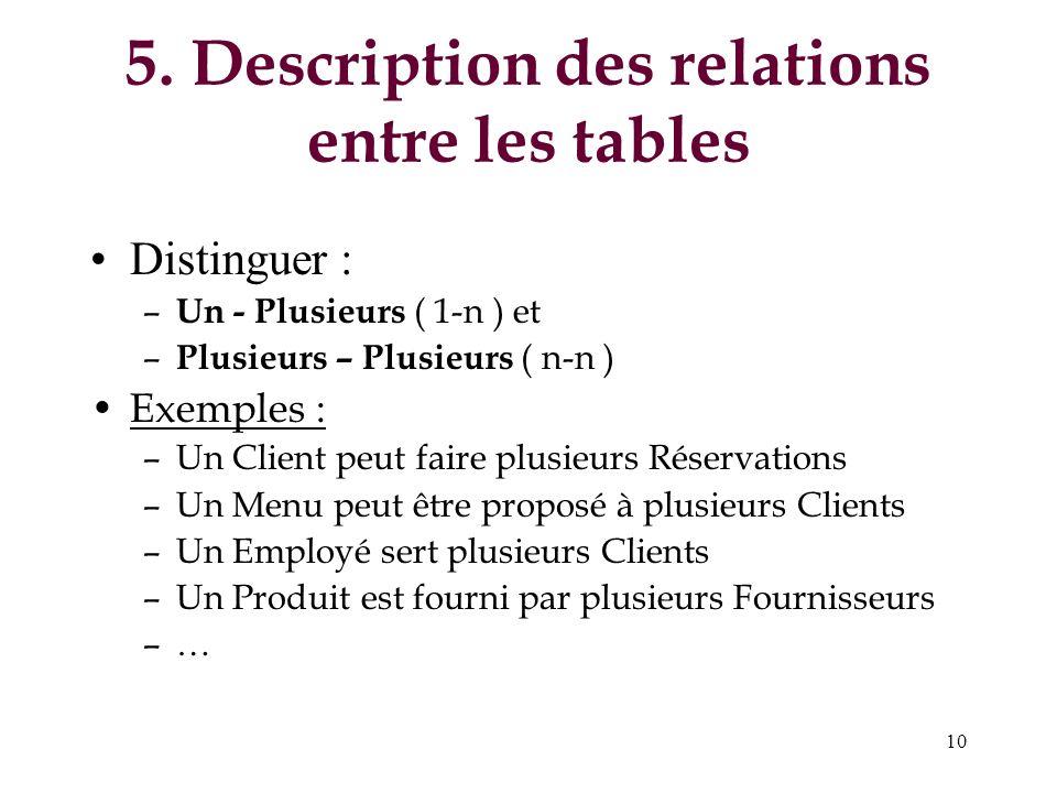 10 5. Description des relations entre les tables Distinguer : – Un - Plusieurs ( 1-n ) et – Plusieurs – Plusieurs ( n-n ) Exemples : –Un Client peut f