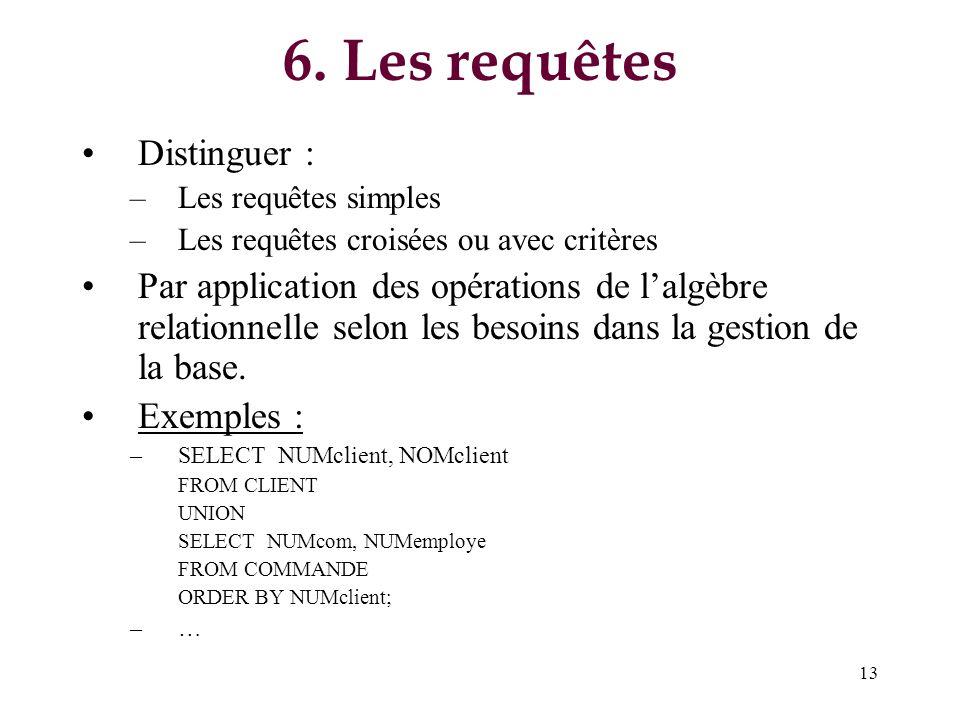 13 6. Les requêtes Distinguer : –Les requêtes simples –Les requêtes croisées ou avec critères Par application des opérations de lalgèbre relationnelle