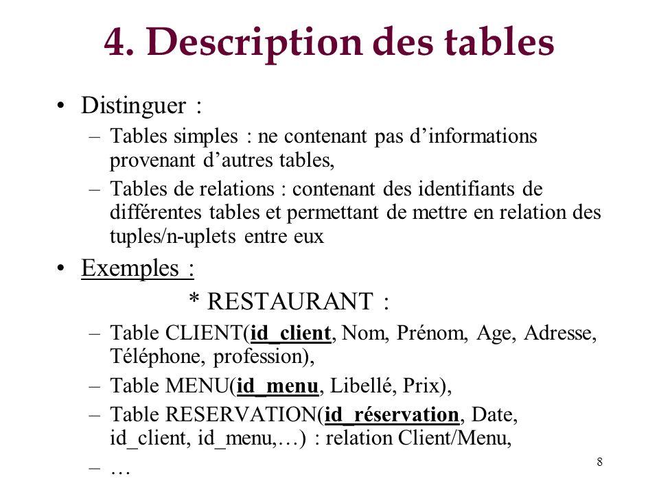 8 4. Description des tables Distinguer : –Tables simples : ne contenant pas dinformations provenant dautres tables, –Tables de relations : contenant d