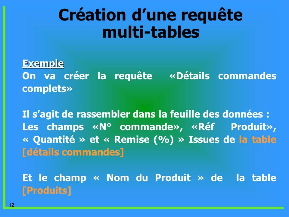 12 Création dune requête multi-tables Exemple On va créer la requête «Détails commandes complets» Il sagit de rassembler dans la feuille des données :