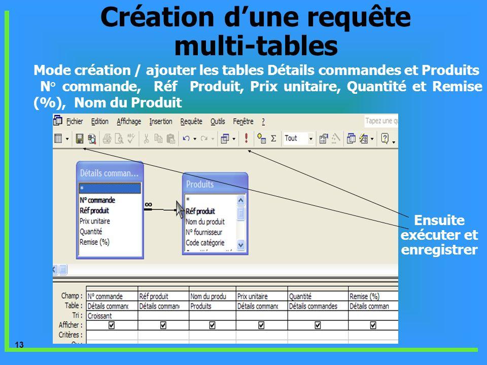 13 Mode création / ajouter les tables Détails commandes et Produits N° commande, Réf Produit, Prix unitaire, Quantité et Remise (%), Nom du Produit En