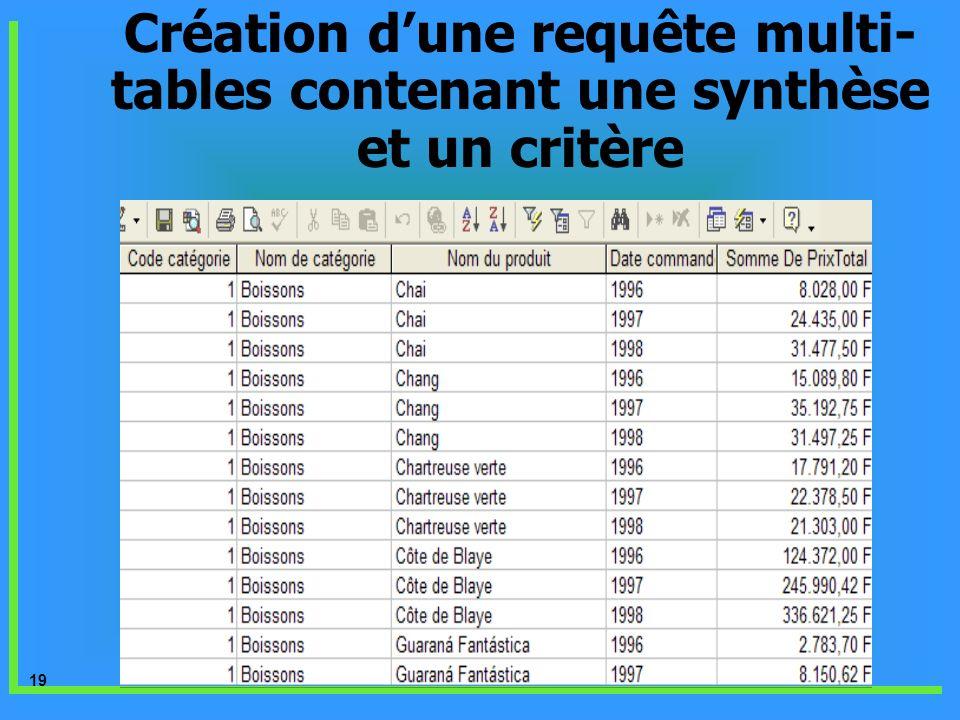 19 Création dune requête multi- tables contenant une synthèse et un critère