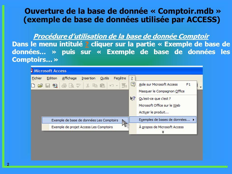 2 Ouverture de la base de donnée « Comptoir.mdb » (exemple de base de données utilisée par ACCESS) Procédure dutilisation de la base de donnée Comptoi