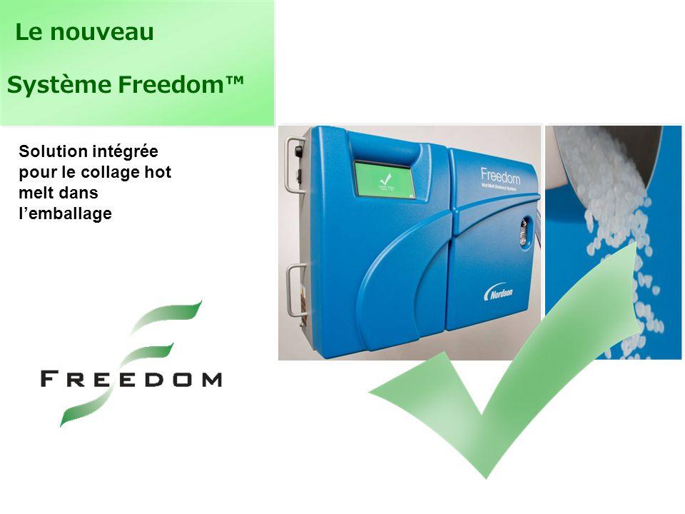 Le nouveau Système Freedom Solution intégrée pour le collage hot melt dans lemballage