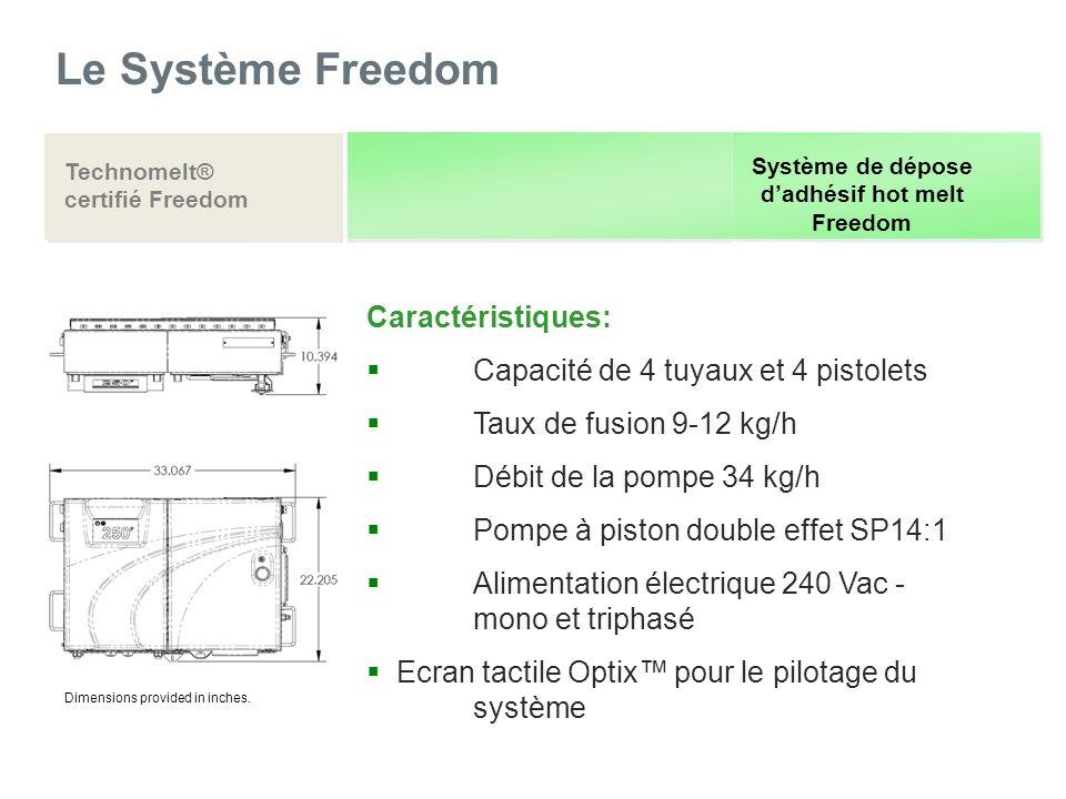 Le Système Freedom Technomelt® certifié Freedom Système de dépose dadhésif hot melt Freedom Caractéristiques: Capacité de 4 tuyaux et 4 pistolets Taux