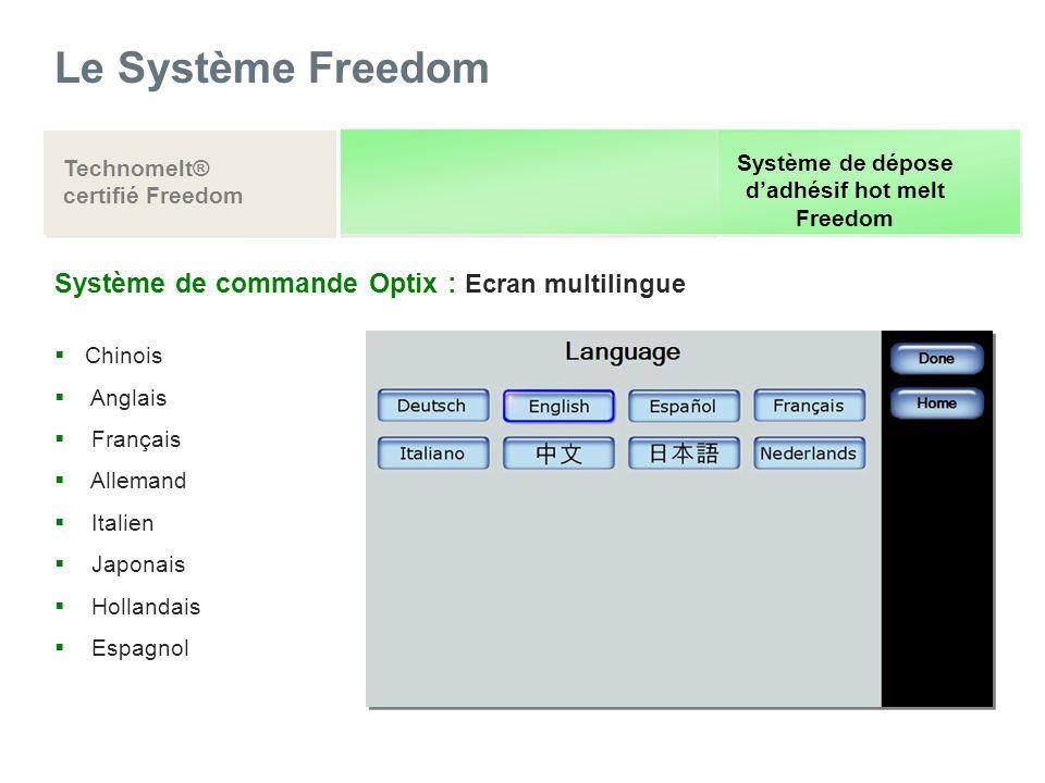 Le Système Freedom Technomelt® certifié Freedom Système de dépose dadhésif hot melt Freedom Système de commande Optix : Ecran multilingue Chinois Angl