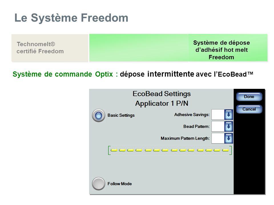 Le Système Freedom Technomelt® certifié Freedom Système de dépose dadhésif hot melt Freedom Système de commande Optix : dépose intermittente avec l Ec