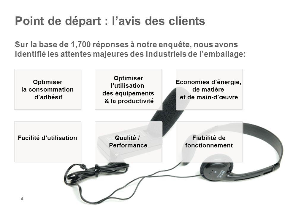 4 Point de départ : lavis des clients Sur la base de 1,700 réponses à notre enquête, nous avons identifié les attentes majeures des industriels de lem
