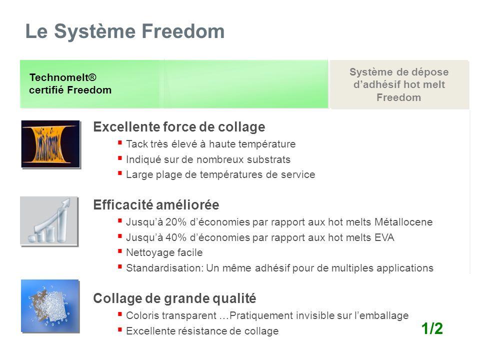 Le Système Freedom Technomelt® certifié Freedom Excellente force de collage Tack très élevé à haute température Indiqué sur de nombreux substrats Larg
